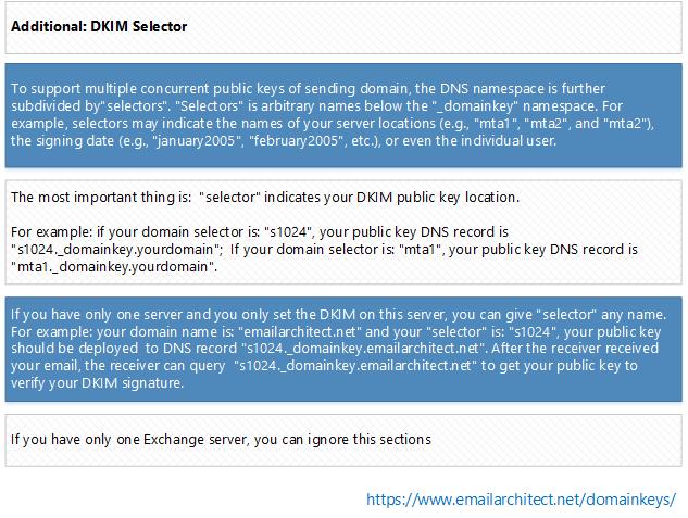 Using DomainKeys and DKIM Selector