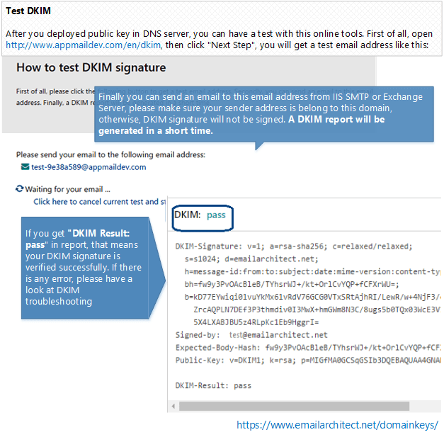 Test DomainKeys/DKIM Signature - DomainKeys/DKIM for IIS