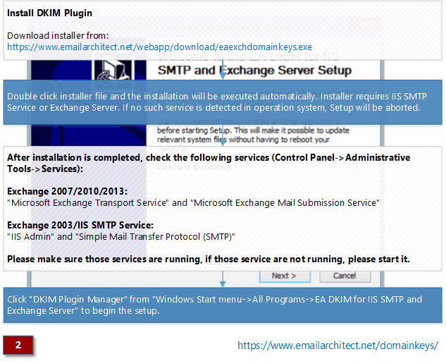 Comment installer DKIM dans Exchange Server 2003