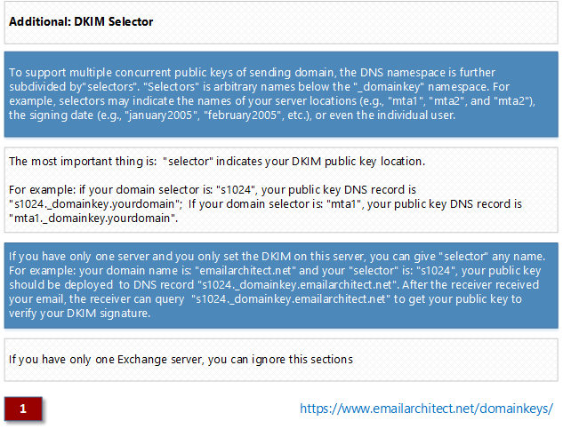 Seletor de DKIM - Exchange Server 2003